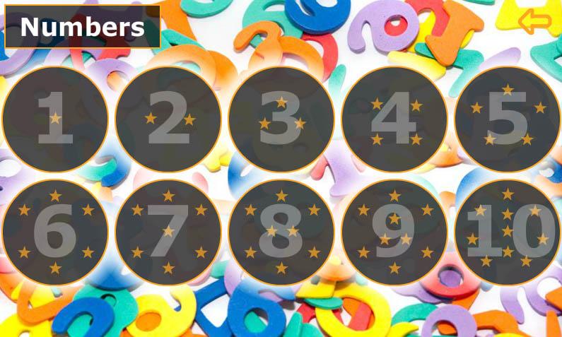 انجليزي الصف الأول-Numbers- الأرقام